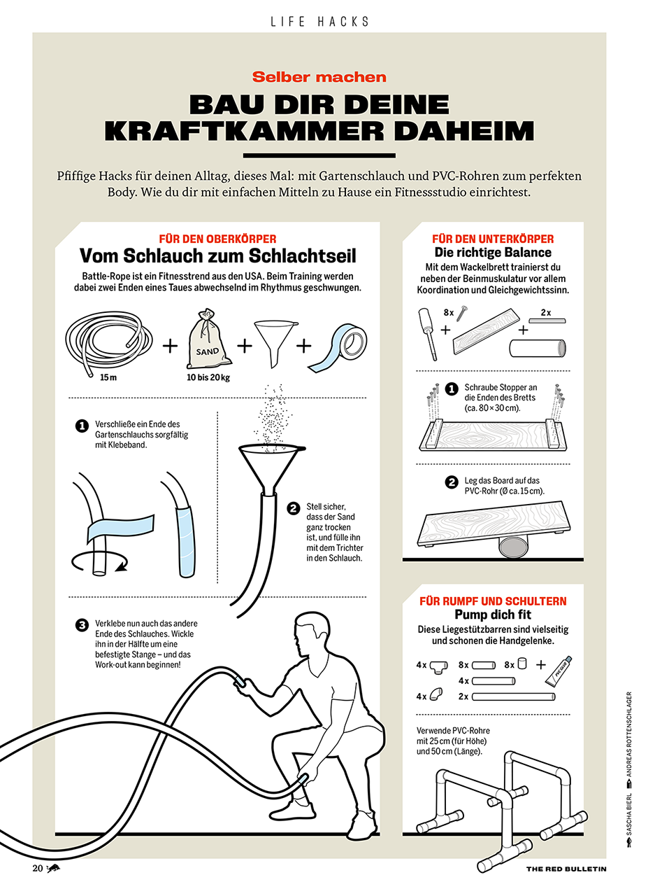 Red Bulletin Life Hacks Infografik
