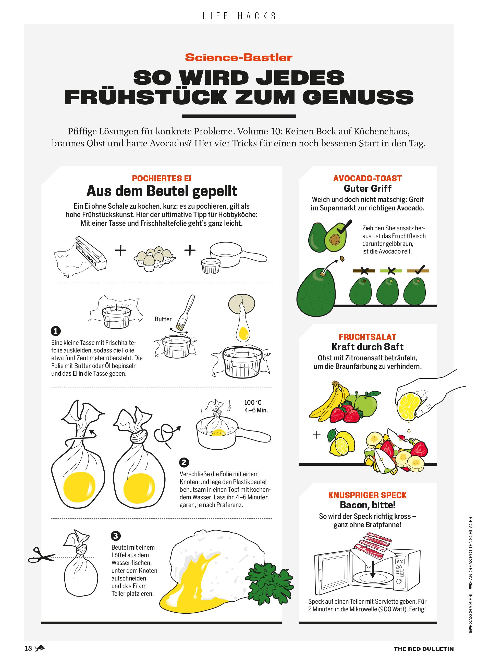 Illustration Frühstück Infografik